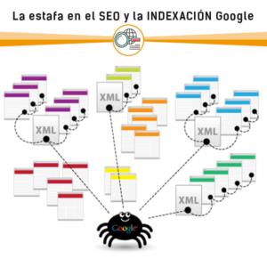indexa tu pagina web a google