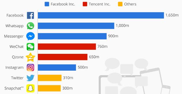 redes sociales trafico seo