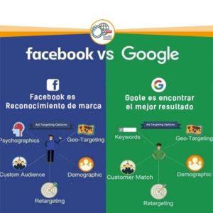 seo vs facebook